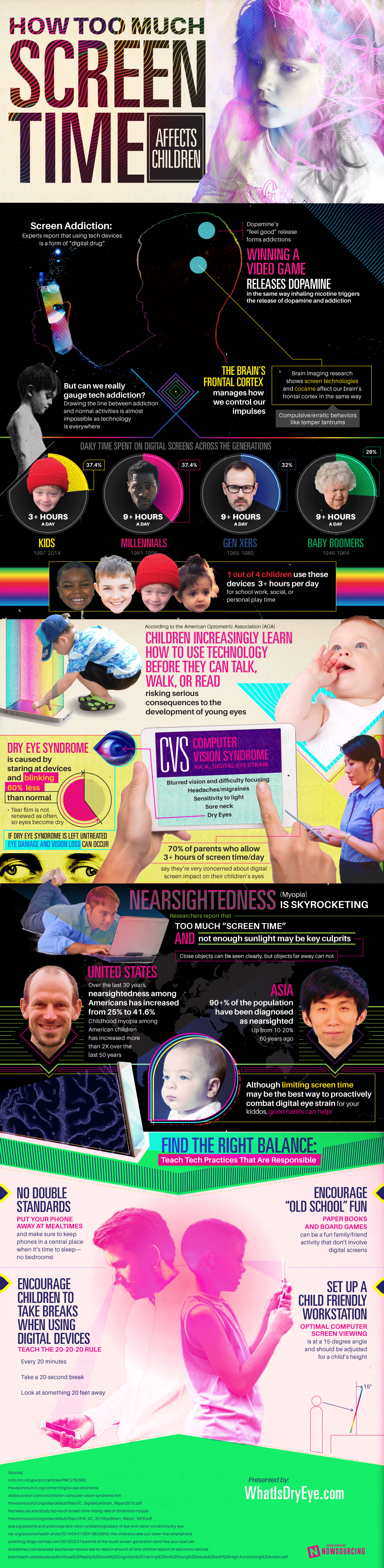 How Too Much Screen Time Affects Kids [Infographic]